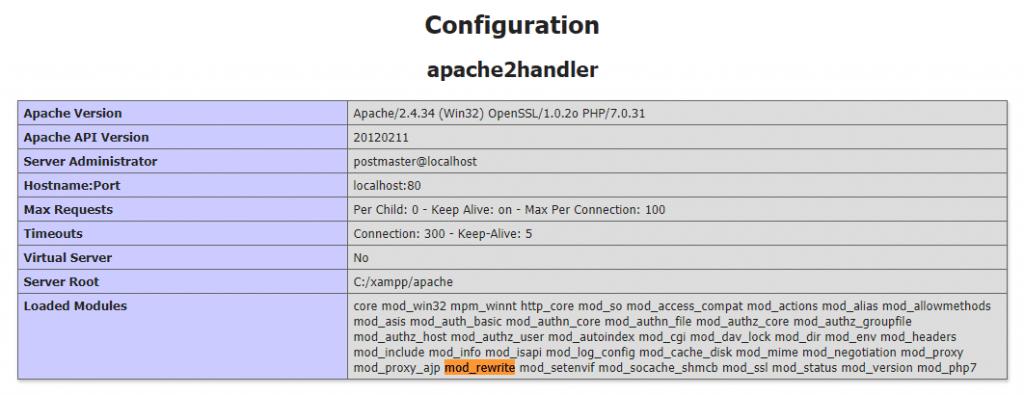 search-mod-rewrite -htaccess ลบนามสกุลไฟล์ php ด้วย mod rewrite